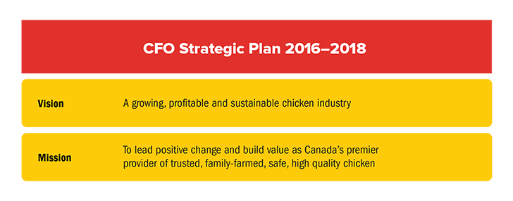 CFO launches New Strategic Plan 2016-2018 at the 2016 AGM